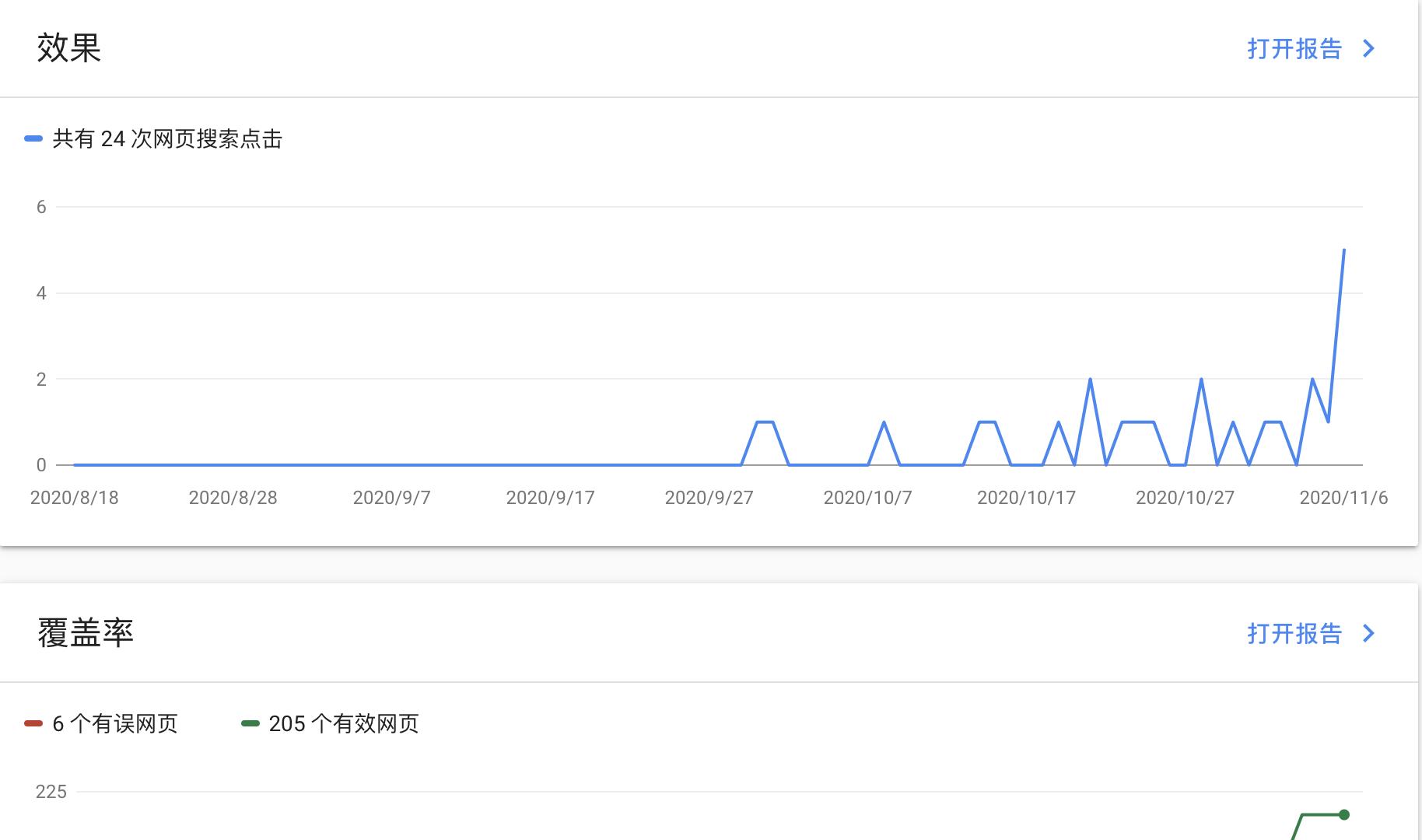 Google search console站长工具功能概述