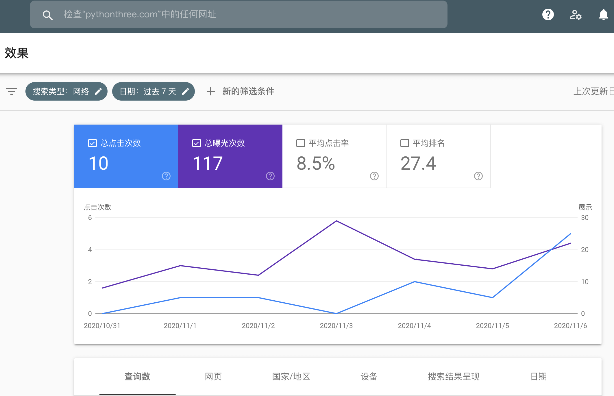 Google search console站长工具效果