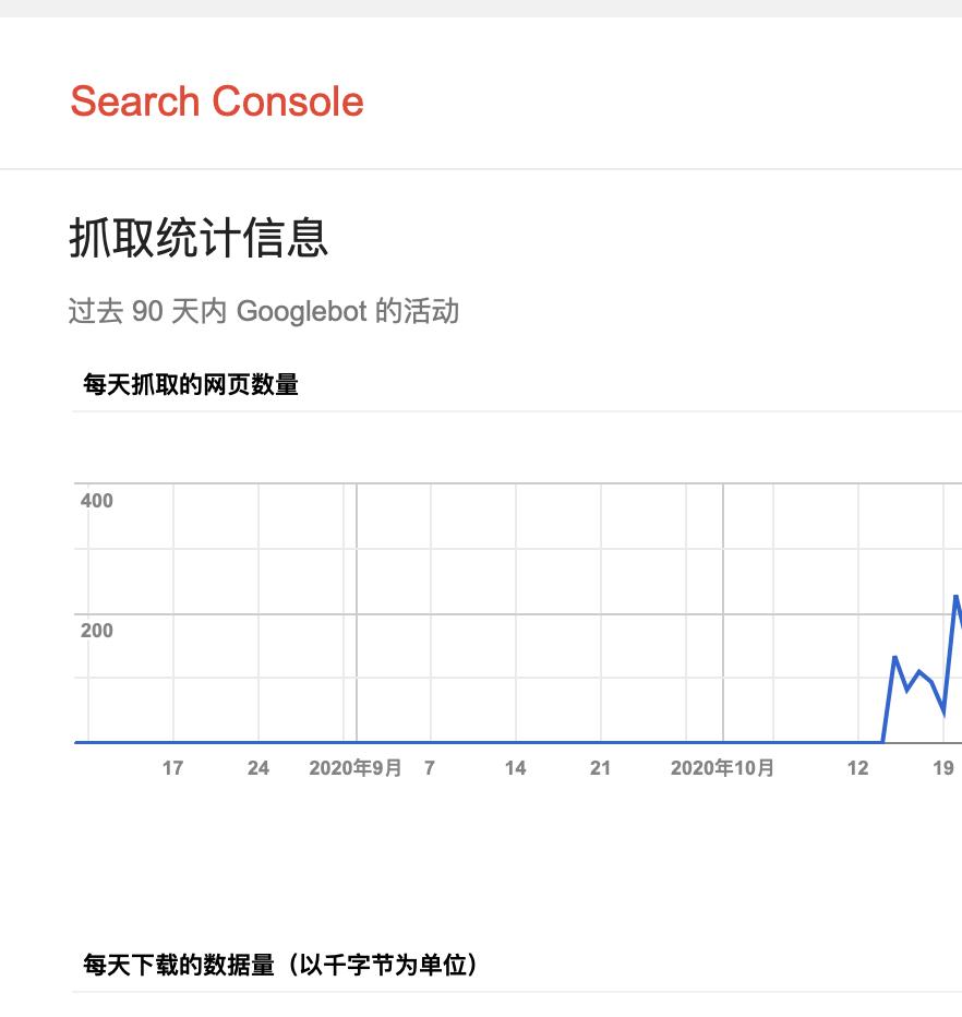 Google search console站长工具抓取统计信息