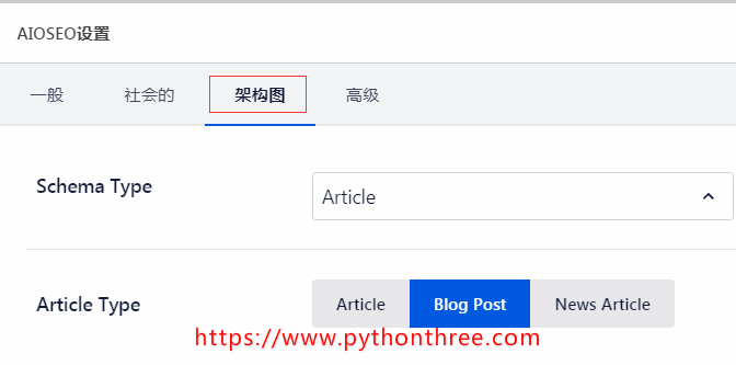 All in One SEO插件架构图