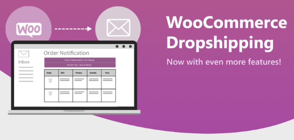 WooCommerce Dropshipping插件