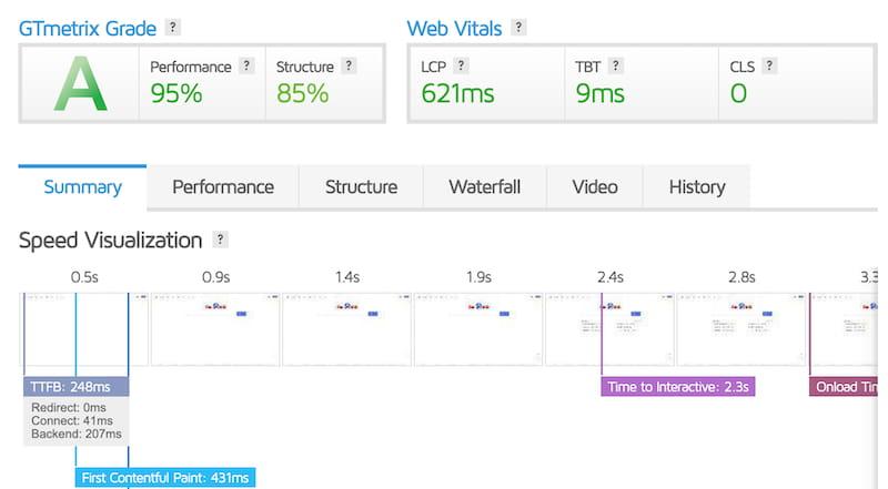 GTmetrix网站速度测试工具