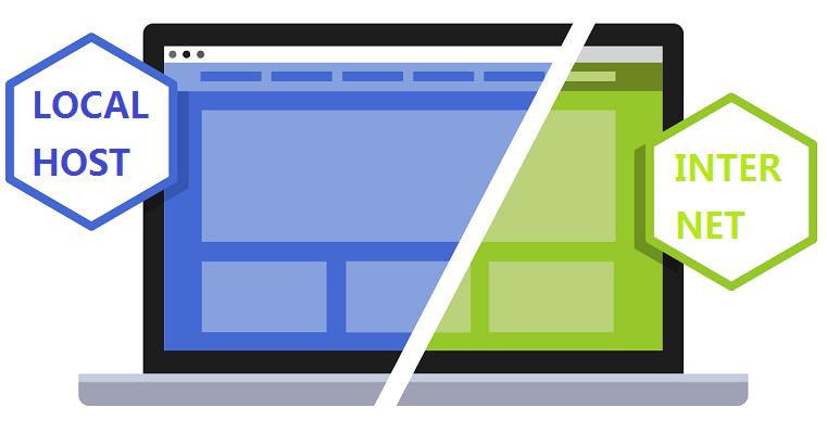 Wordpress本地搭建的网站如何发布到网上