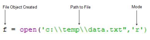 Python文件方法