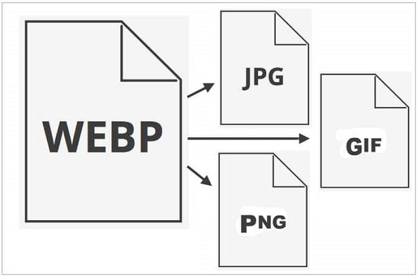 如何将WebP 文件转换为 JPG
