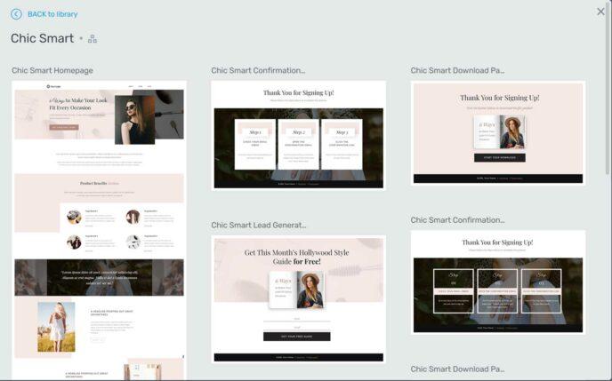 WordPress Thrive Theme Builder主题的特点