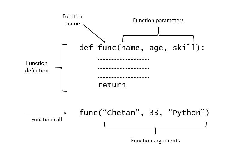 Python函数参数类型
