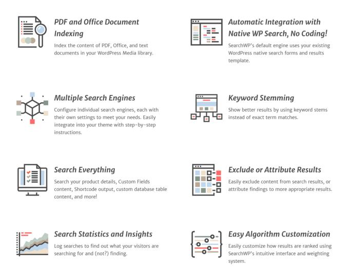 SearchWP插件WordPress搜索插件功能