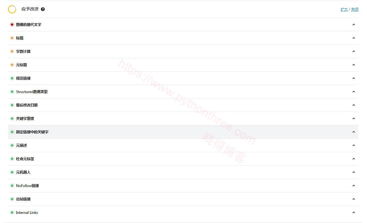 SEOPress插件文章改进意见