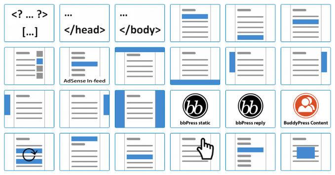 WordPress广告管理插件Advanced-Ads-Pro插件功能