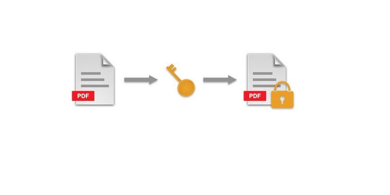 使用PyPDF2加密和解密PDF